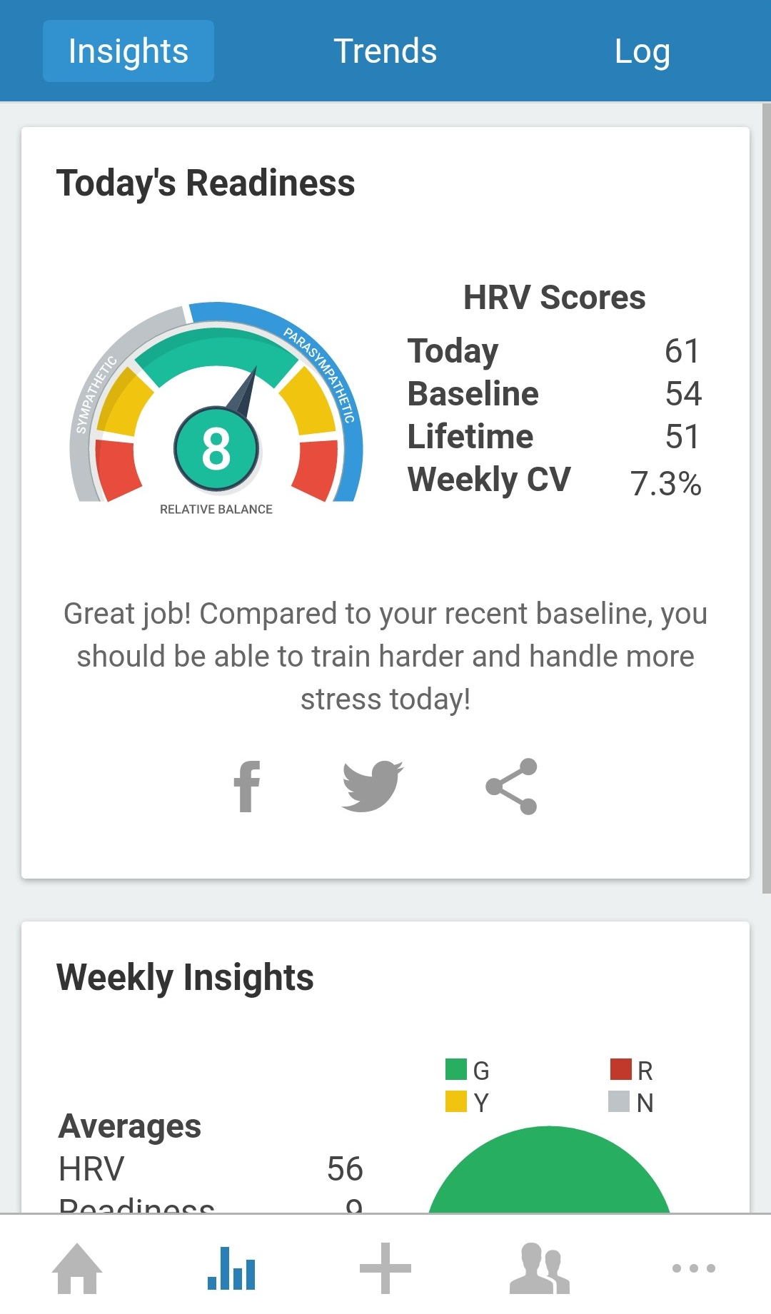 HRV – What It Is and Why I Track It – Live/Work/PTSD